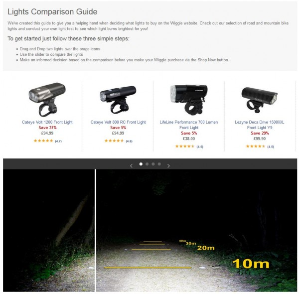 wiggle lights comparison tool