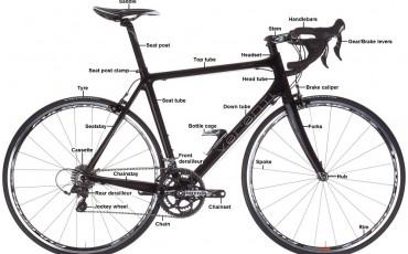 bike infographic of a Verenti road bike